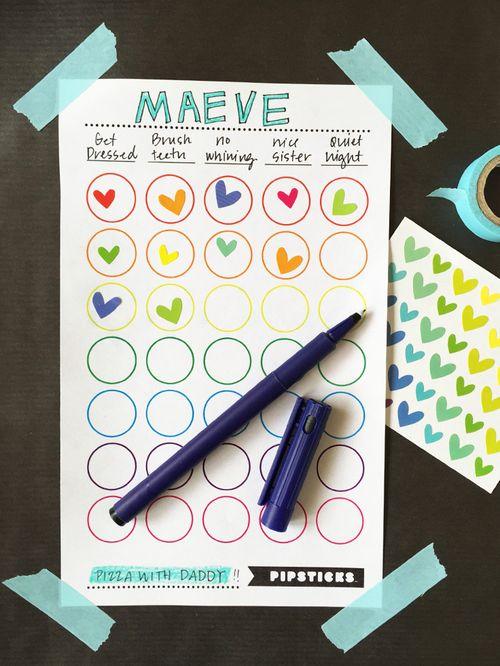 Chart_Maeve